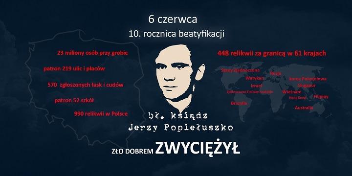 6 czerwca: 10. rocznica beatyfikacji ks. Jerzego Popiełuszki