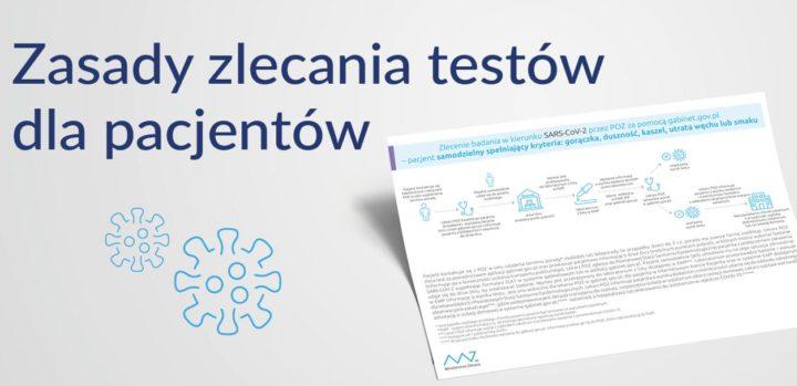 Zasady zlecania testów na koronawirusa
