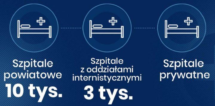 Podwojenie bazy łóżkowej i udogodnienia dla personelu medycznego