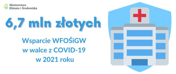 Kolejne wsparcie Wojewódzkich Funduszy w walce z COVID-19