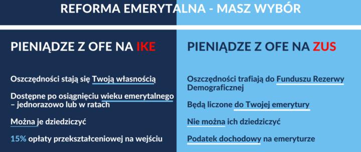 Będzie wybór IKE lub ZUS – rząd przyjął projekt ustawy