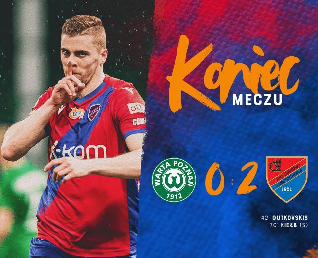 Zwycięstwo! Raków pokonał Wartę Poznań 2:0